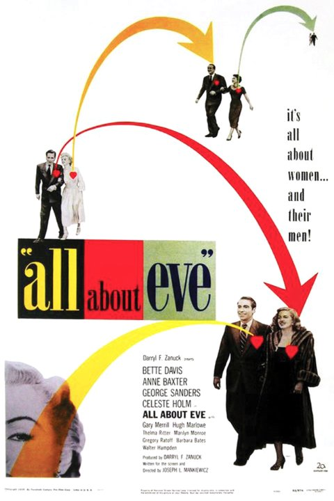 All About Eve (1950) Technical Specifications