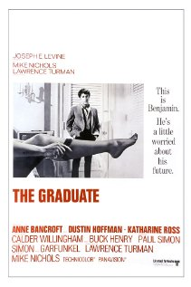 The Graduate | ShotOnWhat?