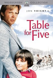 Table for Five | ShotOnWhat?