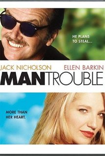 Man Trouble Technical Specifications