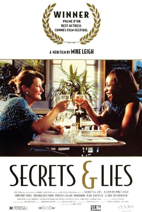 Secrets & Lies Technical Specifications