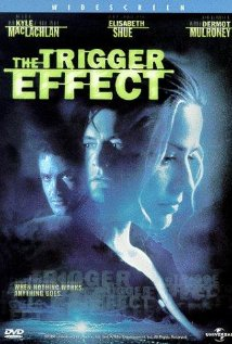 The Trigger Effect | ShotOnWhat?