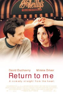 Return to Me | ShotOnWhat?