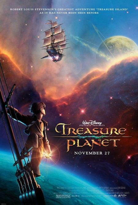 Treasure Planet | ShotOnWhat?