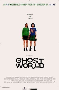 Ghost World | ShotOnWhat?