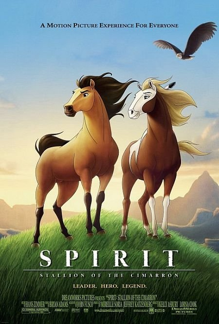 Spirit: Stallion of the Cimarron | ShotOnWhat?