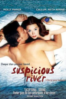 Suspicious River Technical Specifications