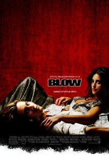 Blow Technical Specifications