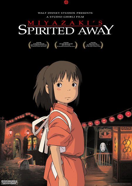 Spirited Away | ShotOnWhat?