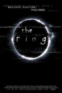 The Ring Technical Specifications