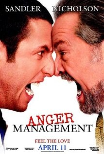 Anger Management Technical Specifications
