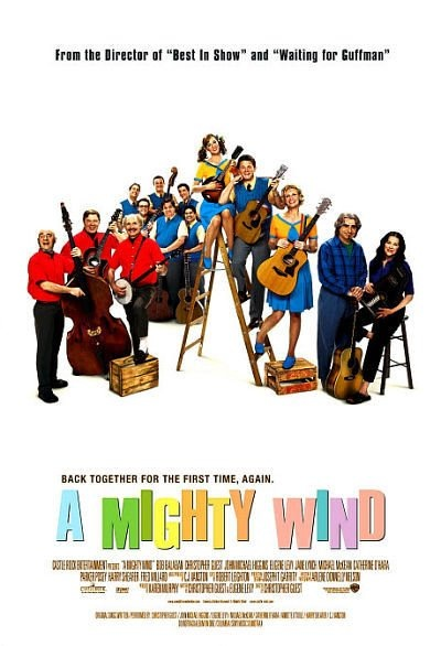 A Mighty Wind | ShotOnWhat?