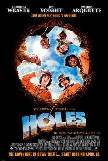 Holes Technical Specifications
