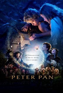 Peter Pan | ShotOnWhat?