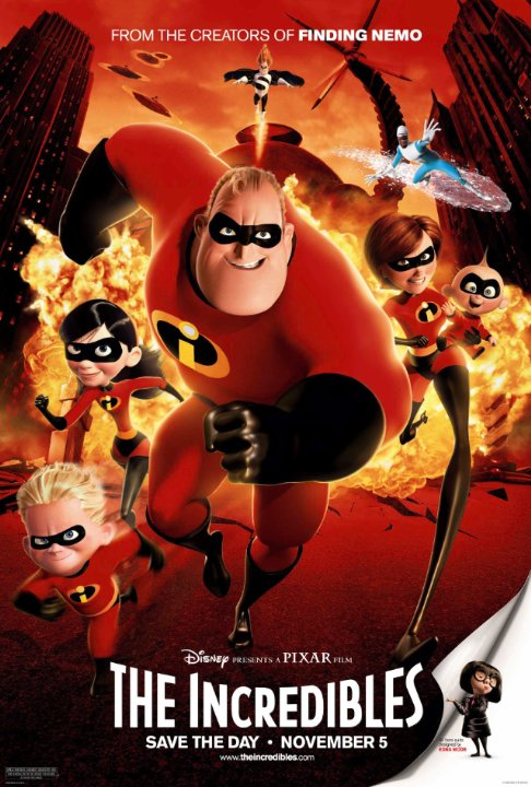 The Incredibles | ShotOnWhat?
