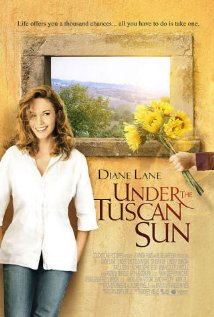 Under the Tuscan Sun Technical Specifications