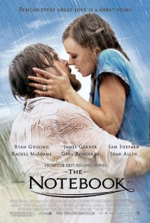 The Notebook | ShotOnWhat?