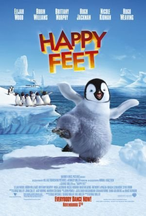 Happy Feet | ShotOnWhat?