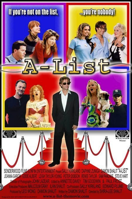 A-List Technical Specifications