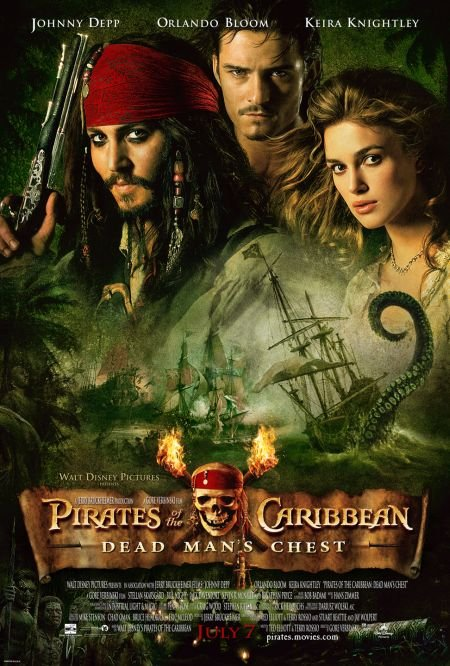 Pirates of the Caribbean: Dead Man's Chest Technical Specifications