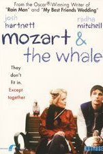 Mozart and the Whale Technical Specifications