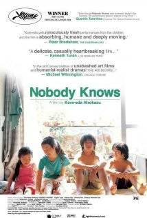 Nobody Knows | ShotOnWhat?