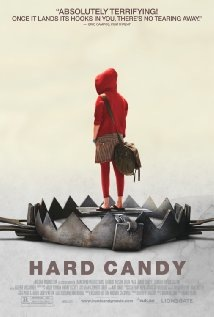 Hard Candy Technical Specifications