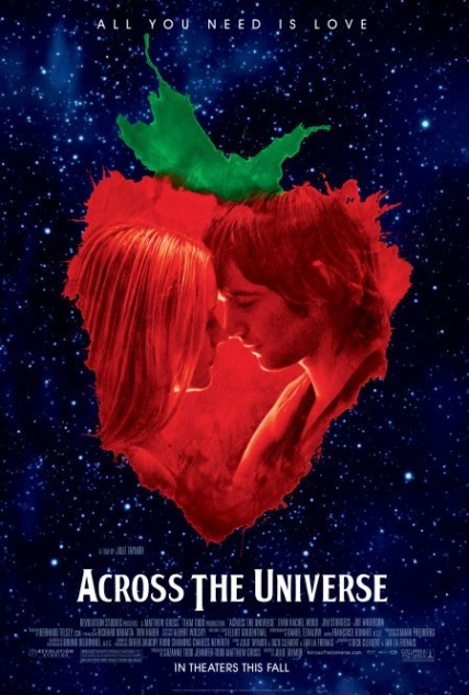 Across the Universe Technical Specifications