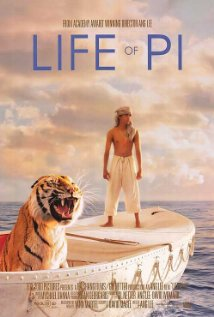 Life of Pi | ShotOnWhat?