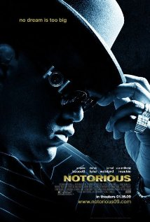 Notorious | ShotOnWhat?