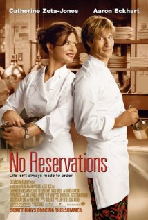 No Reservations | ShotOnWhat?