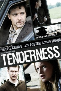 Tenderness Technical Specifications