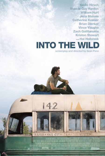 Into the Wild (2007) Technical Specifications