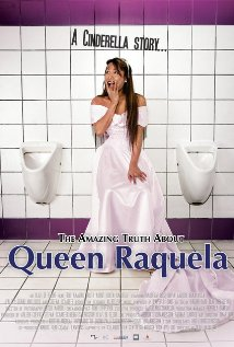 The Amazing Truth About Queen Raquela Technical Specifications