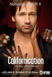 Californication | ShotOnWhat?