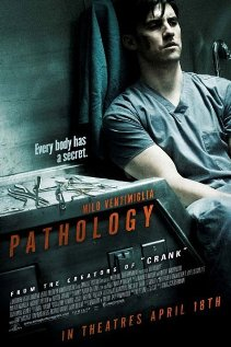 Pathology | ShotOnWhat?