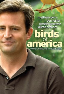Birds of America Technical Specifications