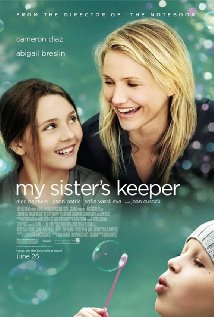My Sister's Keeper | ShotOnWhat?