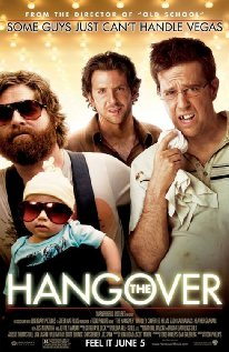 The Hangover | ShotOnWhat?