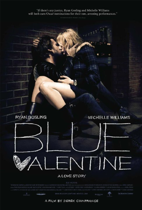 Blue Valentine Technical Specifications