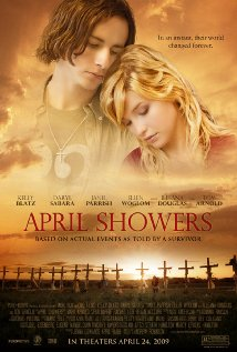 April Showers Technical Specifications