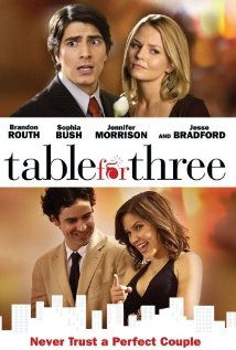 Table for Three | ShotOnWhat?