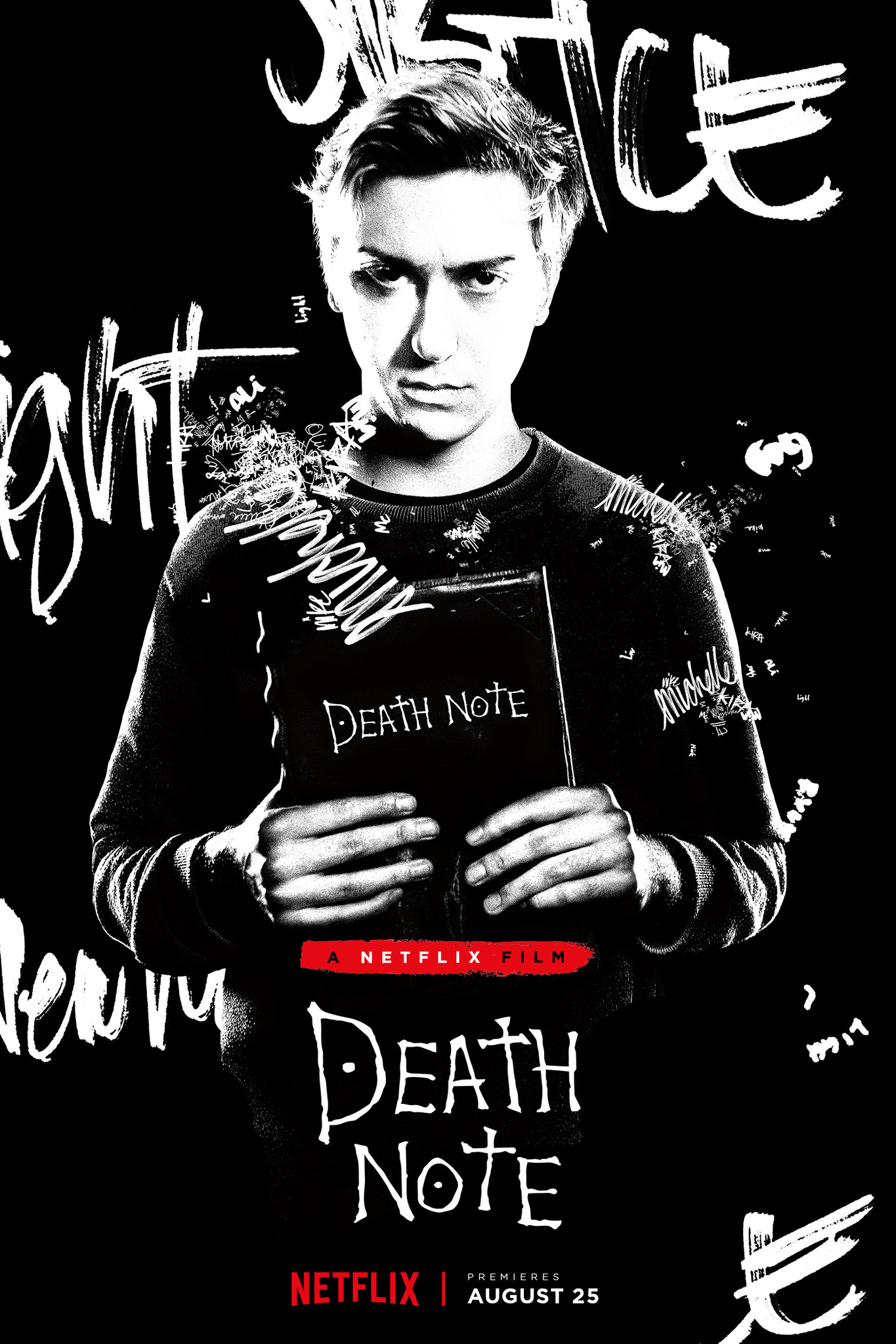 Death Note | ShotOnWhat?