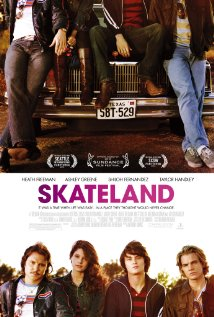 Skateland Technical Specifications
