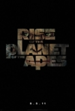 Rise of the Planet of the Apes | ShotOnWhat?