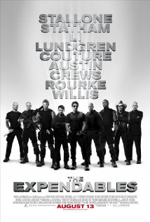 The Expendables | ShotOnWhat?