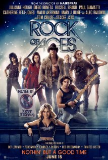 Rock of Ages Technical Specifications