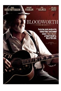 Bloodworth | ShotOnWhat?