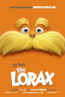 The Lorax | ShotOnWhat?