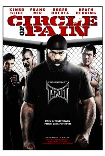 Circle of Pain Technical Specifications